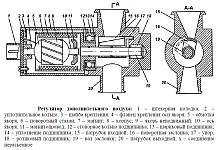 Устройство регулятора холостого хода РХХ-60 двигателя ЗМЗ-409