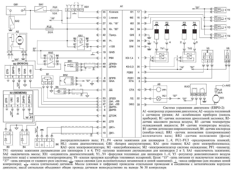схема эбу iveco