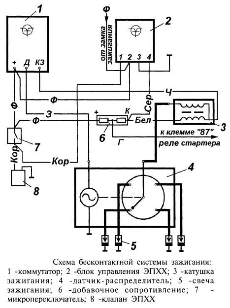 Схема подключения зажигания уаз
