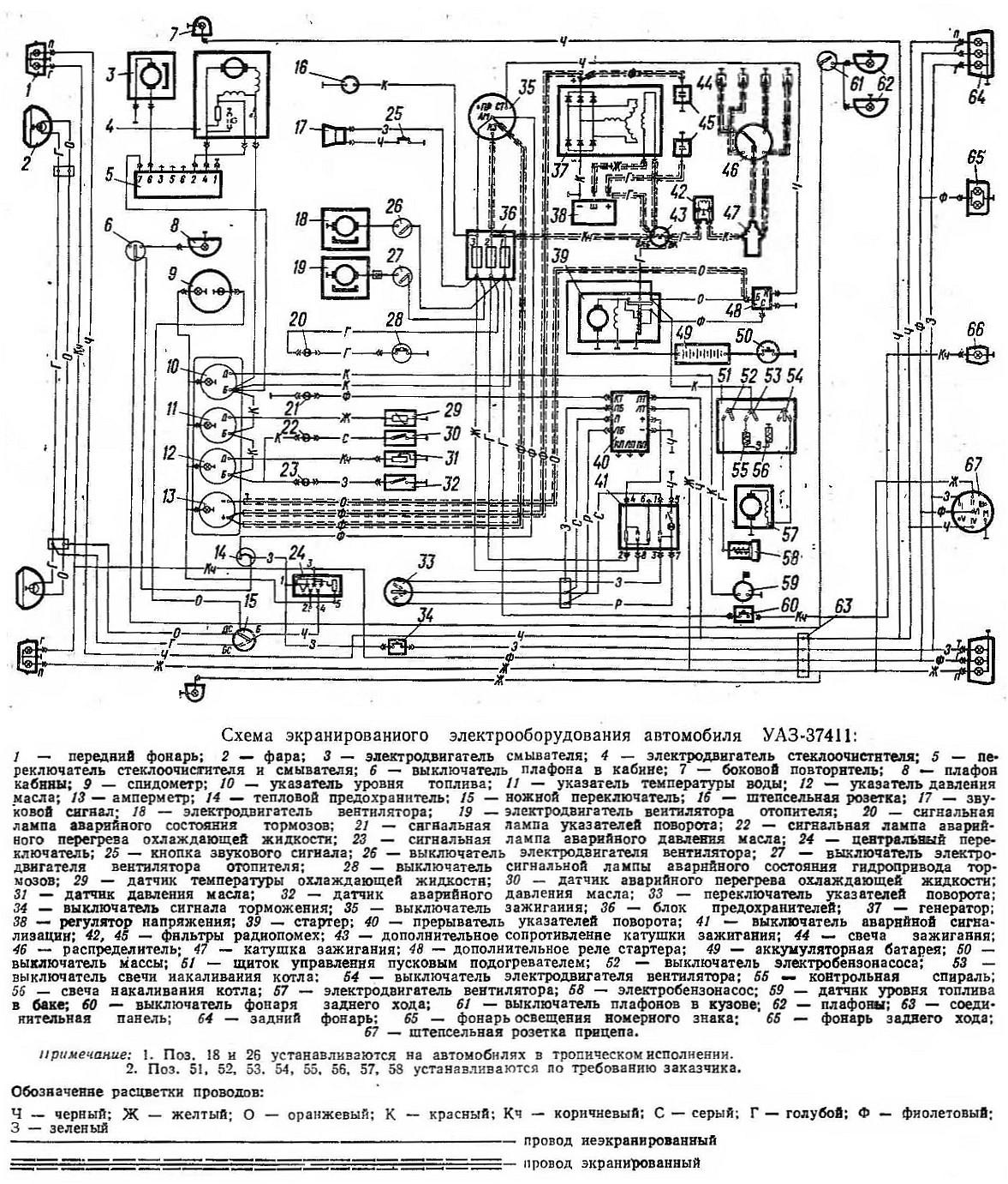 схема устройства автомобиля повышенной проходимости