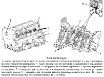 Блок цилиндров ЗМЗ-51432 CRS, проверка технического состояния, ремонт