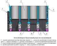 Продольный разрез по оси цилиндров блока цилиндров ЗМЗ-40905 и ЗМЗ-40911