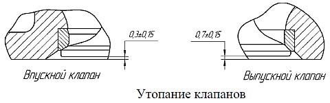 Ремонт головки блока цилиндров заключается в замене втулок направляющих клапанов
