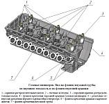 Головка блока цилиндров ЗМЗ-40905 и ЗМЗ-40911, проверка состояния и ремонт