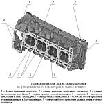 Головка блока цилиндров ЗМЗ-40905 и ЗМЗ-40911