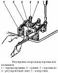 Регулировка зазора между коромыслами и клапанами ГРМ УМЗ-421