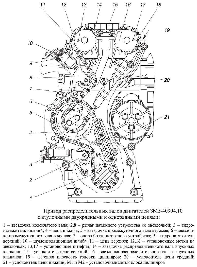 схема привода грм двс 409
