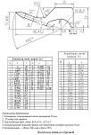 Шаблон с профилем кулачка и стрелкой для проверки фаз газораспределения на ЗМЗ-409