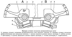 Для двигателей ЗМЗ-409, ЗМЗ-40904 и ЗМЗ-40905 использовать шаблон профиля 252
