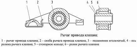Привод клапанов ГРМ дизельного двигателя ЗМЗ-5143