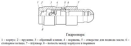 Гидроопора ГРМ дизельного двигателя ЗМЗ-5143
