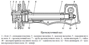Промежуточный вал ГРМ дизельного двигателя ЗМЗ-5143