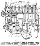 Панель приборов 591.3801 Уаз Патриот, схемы соединений и эталонные показатели контрольных приборов