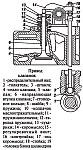 Механизм газораспределения двигателя УМЗ-417, регулировка зазоров клапанов, обслуживание