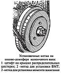 Обслуживание механизма газораспределения двигателя УМЗ-417
