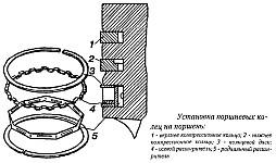 Поршневые компрессионные кольца ЗМЗ-402 отлиты из чугуна