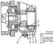 Коленчатый вал ЗМЗ-402 отлит из высокопрочного чугуна, имеет пять опор
