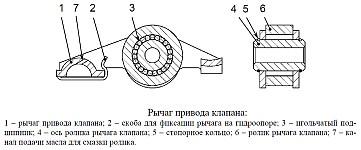 Рычаг привода клапанов газораспределительного механизма двигателя ЗМЗ-51432 CRS