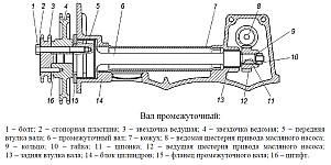 Промежуточный вал газораспределительного механизма двигателя ЗМЗ-51432 CRS