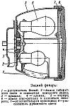 Задние фонари ФП-100, ФП101 и ФП-101Б на УАЗ-452, устройство и работа