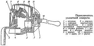 Переключатель указателей поворотов П-105, устройство и работа