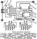 Схема включения указателей поворотов на автомобилях семейства УАЗ-452