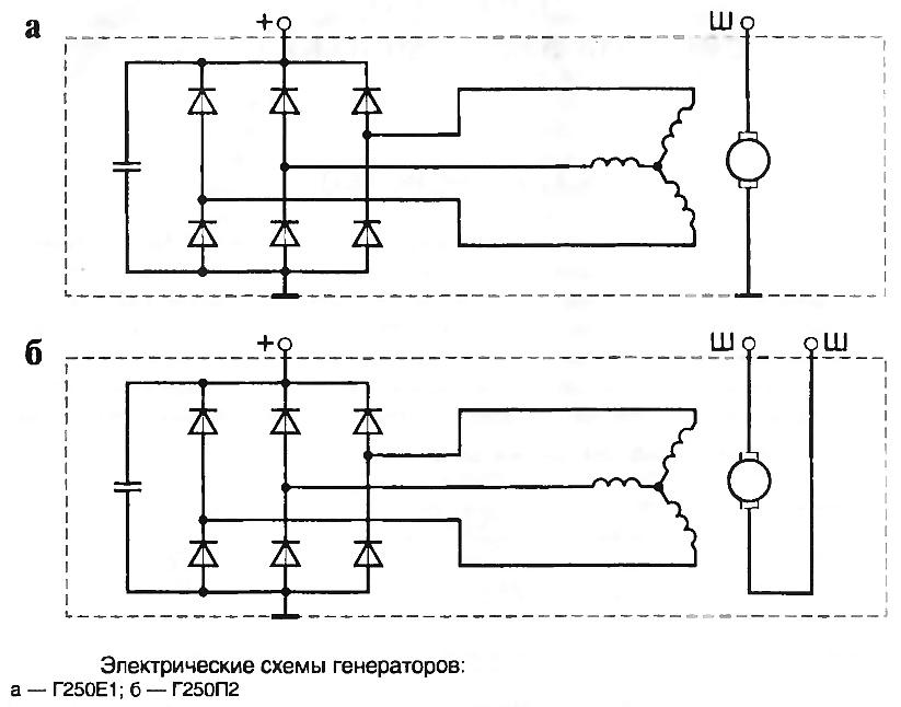 Чебоксарский завод генераторов ооо электром рис2 габаритные размеры генераторов таблица 1 основные размеры шкива