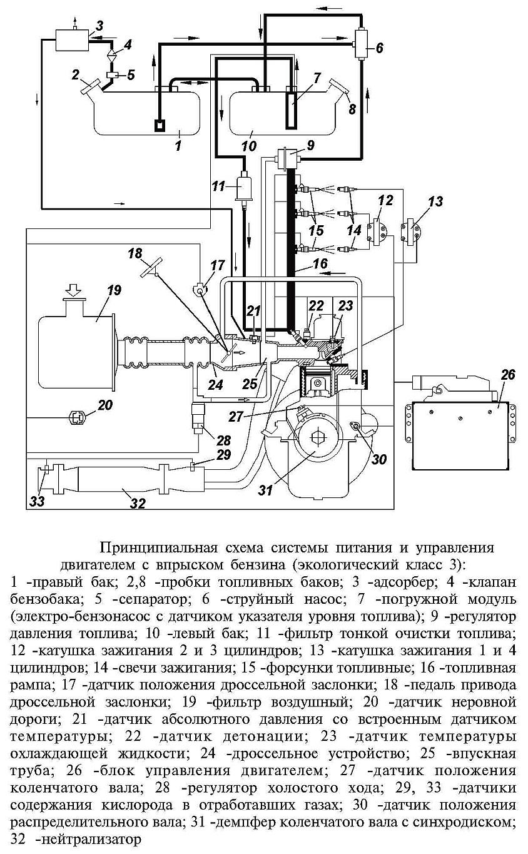 Газель инжектор топливная система схема