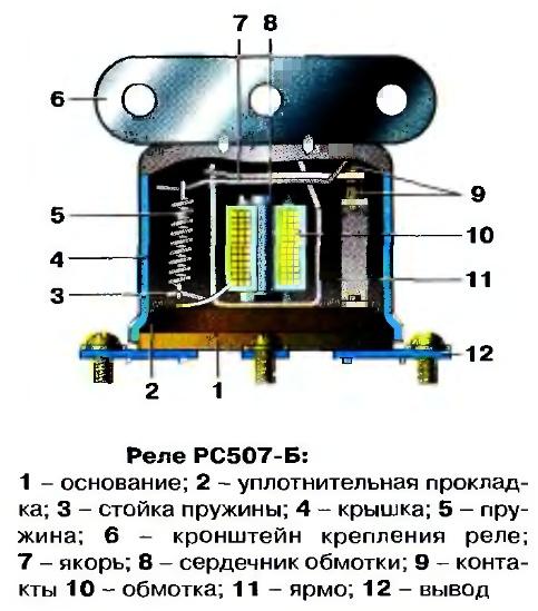 правила соеденение рс711