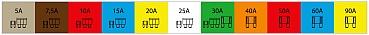 Автомобильные предохранители и блоки предохранителей 41.3722, 46.3722, габаритный чертеж, размеры, соответствие номинального тока и цвета корпуса предохранителей
