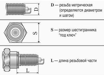 Расшифровка названия свечи зажигания А14ДВР для двигателя ЗМЗ-409