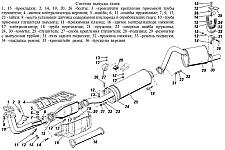 Система выпуска отработавших газов Уаз Хантер