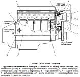 Уход за системой охлаждения ЗМЗ-40905, плотность охлаждающей жидкости