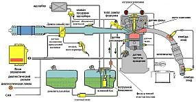 Система подачи топлива двигателя ЗМЗ-40911.10