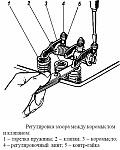 Регулировка зазоров клапанов, холодная и горячая обкатка двигателя УМЗ-421 после ремонта
