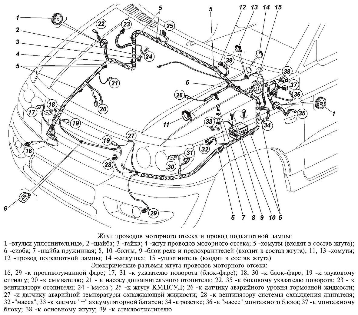 схема аварийной сигнализации уаз 469