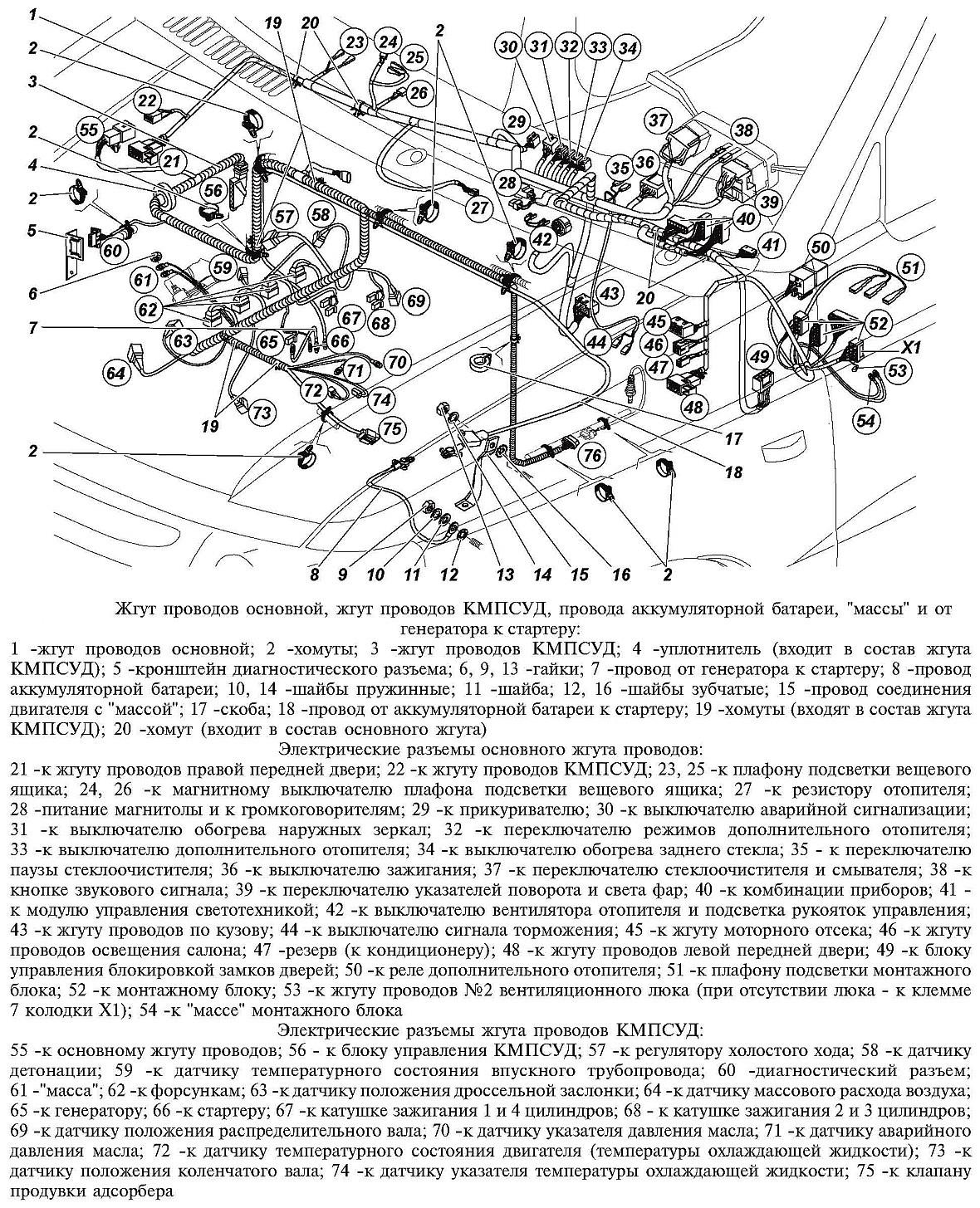 схема регулировки дверей уаз 330365