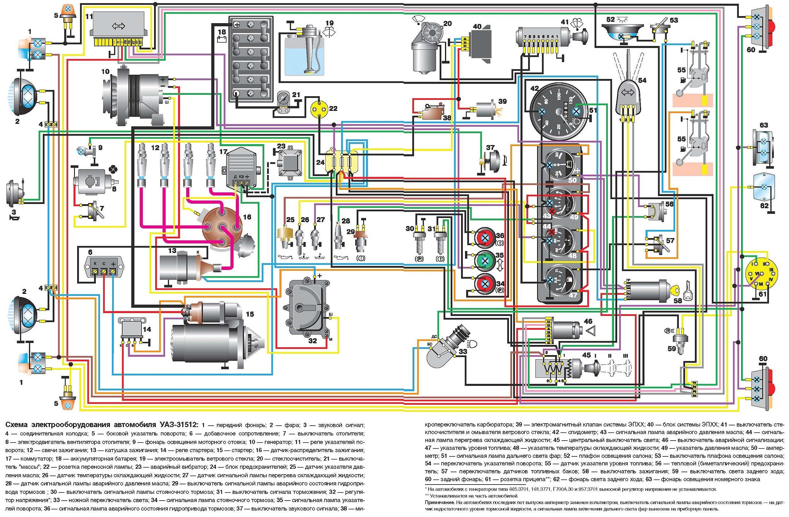 Схема проводки на уаз