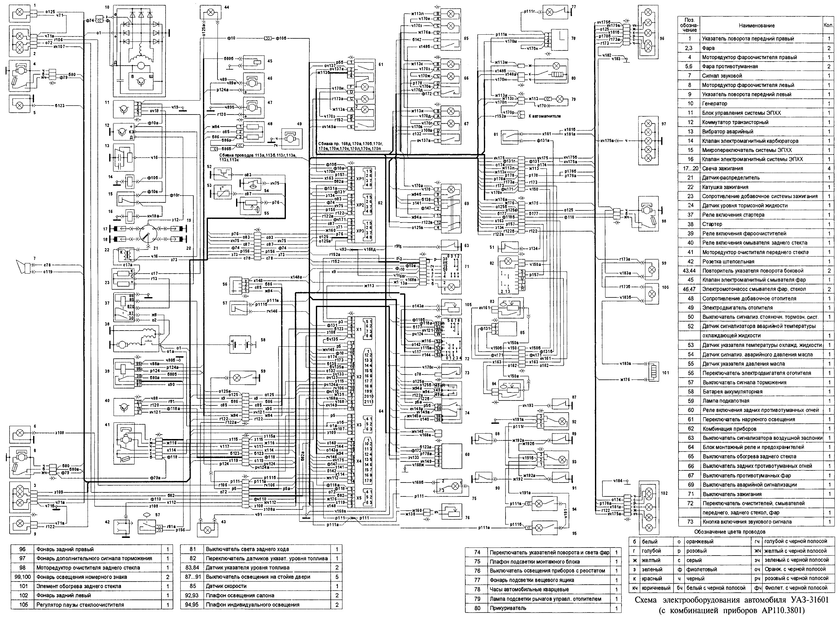 схема электрооборудования уаз газ