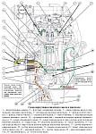 Система смазки дизельного двигателя ЗМЗ-51432 CRS Евро-4 Уаз Патриот, Уаз Пикап, Уаз Карго, Уаз Хантер