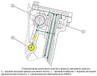 Шестерни привода масляного насоса двигателя ЗМЗ-51432 CRS Евро-4 смазываются струей масла