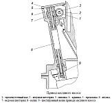 Привод масляного насоса системы смазки двигателя ЗМЗ-40905 и ЗМЗ-40911
