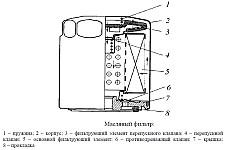 Масляный фильтр системы смазки двигателей ЗМЗ-40905 и ЗМЗ-40911