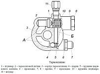 Термоклапан системы смазки двигателей ЗМЗ-40905 и ЗМЗ-40911