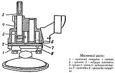 Масляный насос системы смазки двигателя ЗМЗ-4021