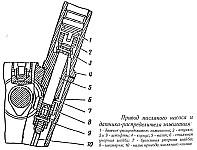 Привод масляного насоса и датчика-распределителя зажигания двигателя ЗМЗ-4021
