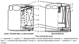 Какой масляный фильтр подходит для двигателей ЗМЗ на УАЗ, размеры, перепускной и обратный клапаны фильтра, сроки замены