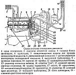 Система охлаждения УАЗ-3741, УАЗ-3962, УАЗ-3909, УАЗ-2206, УАЗ-3303 с двигателями УМЗ и ЗМЗ, общее устройство, схема системы
