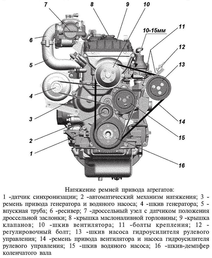 система охлаждения уаз буханка схема циркуляции