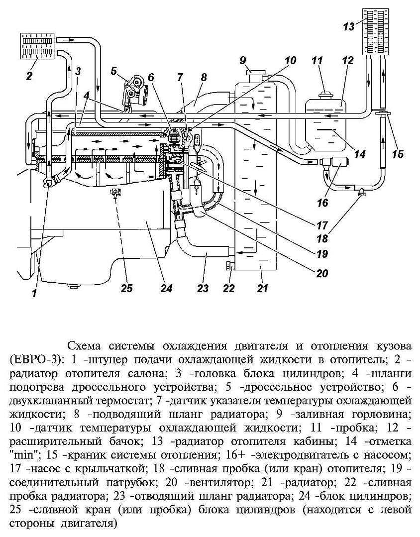 Схема подключения печек в уаз 2206